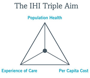 Triple-Aim-Triangle_withTitle white background v3
