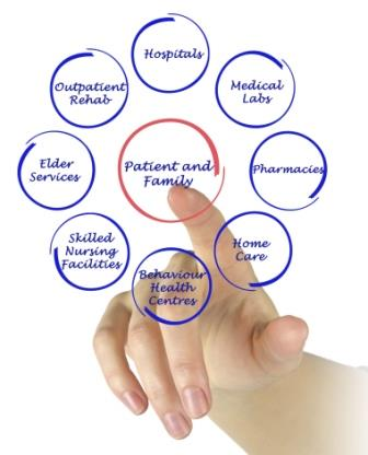 engagingpatients