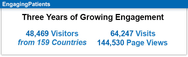 Three Years of Growing Engagement | 48,469 Visitors from 159 Countries | 64,247 Visits| 144,530 Page Views