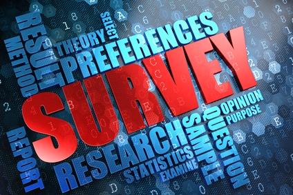 Survey_WordCloud_ ThinkstockPhotos-183705432